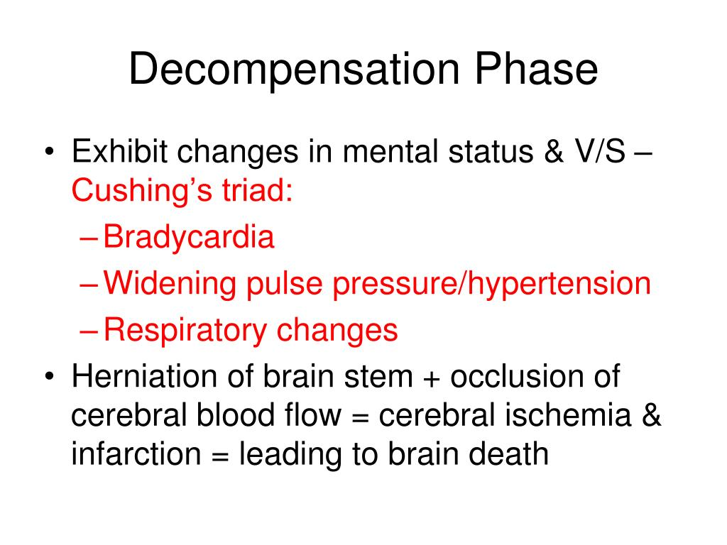 Decompensation Phase