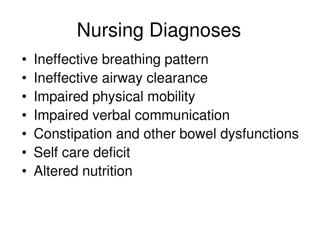 Nursing Diagnoses