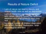 results of nature deficit