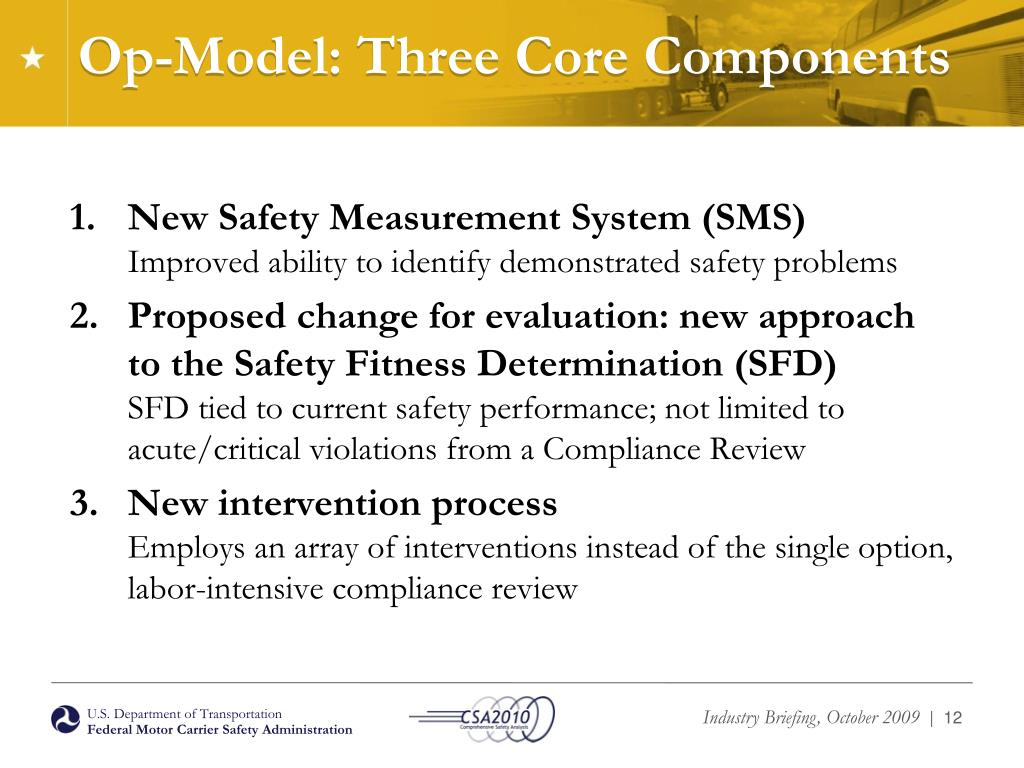 Op-Model: Three Core Components
