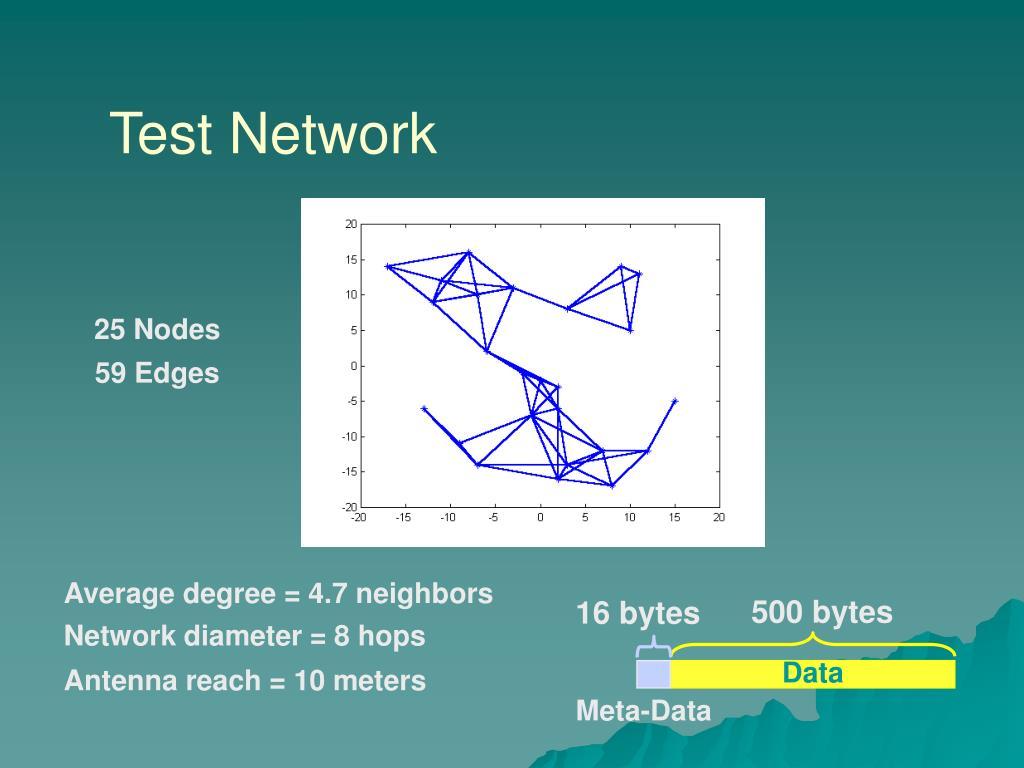 Test Network