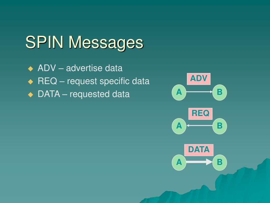 SPIN Messages
