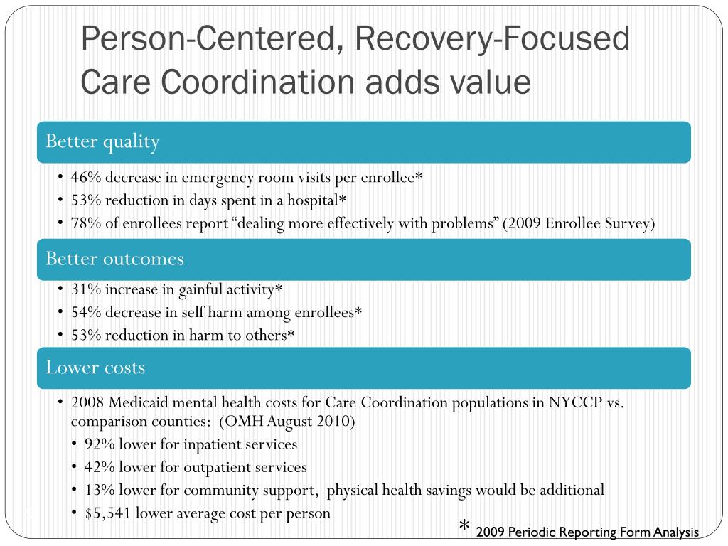 Person-Centered, Recovery-Focused Care Coordination adds value