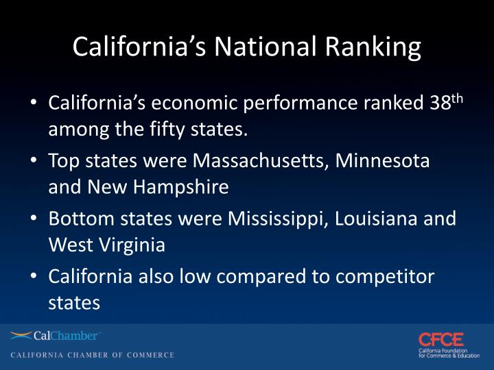 California's National Ranking