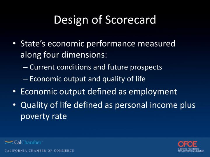 Design of Scorecard