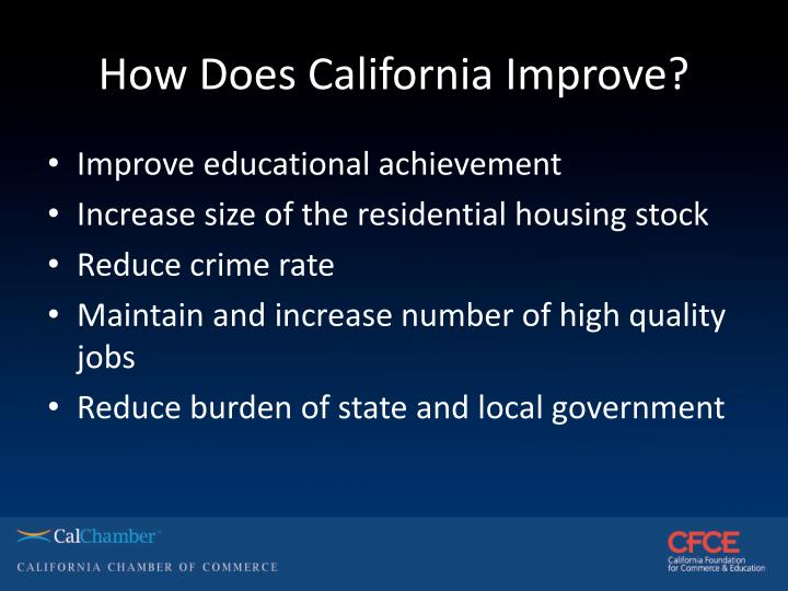 How Does California Improve?