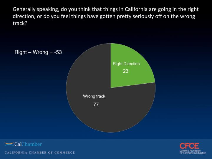 Generally speaking, do you think that things in California are going in the right direction, or do y...