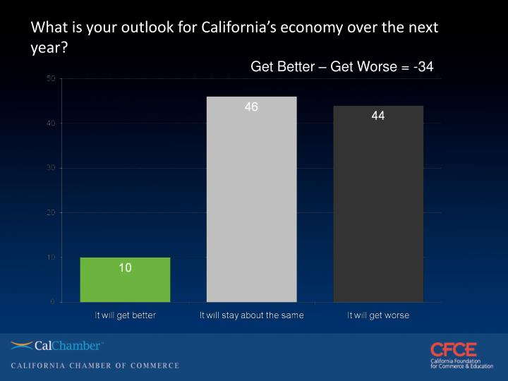 What is your outlook for California's economy over the next  year?