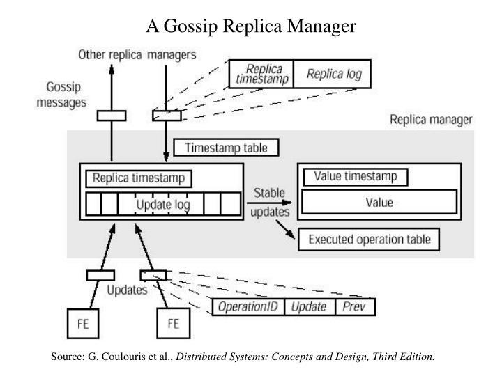 A Gossip Replica Manager