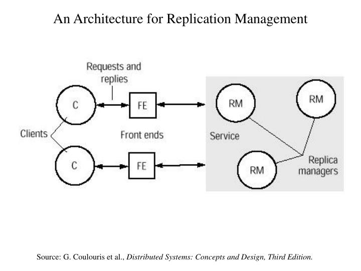 An Architecture for Replication Management