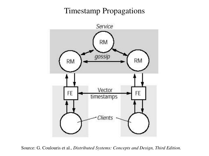 Timestamp Propagations