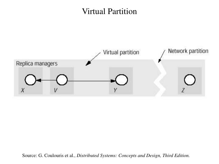 Virtual Partition