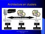 architecture en clusters13
