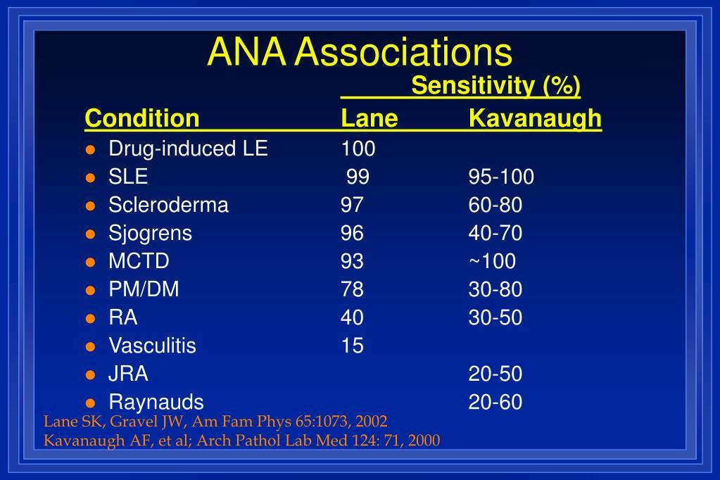 ANA Associations
