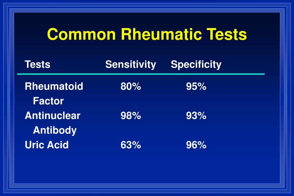 Common Rheumatic Tests