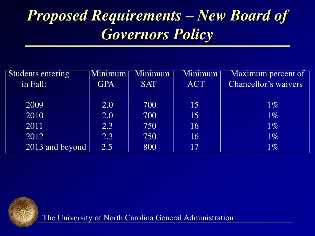 Proposed Requirements – New Board of Governors Policy
