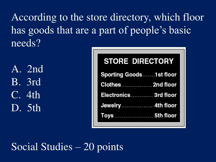 According to the store directory, which floor has goods that are a part of people's basic needs?