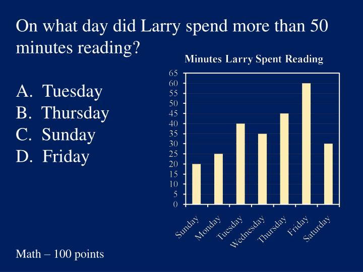 On what day did Larry spend more than 50 minutes reading?