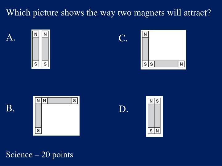 Which picture shows the way two magnets will attract?