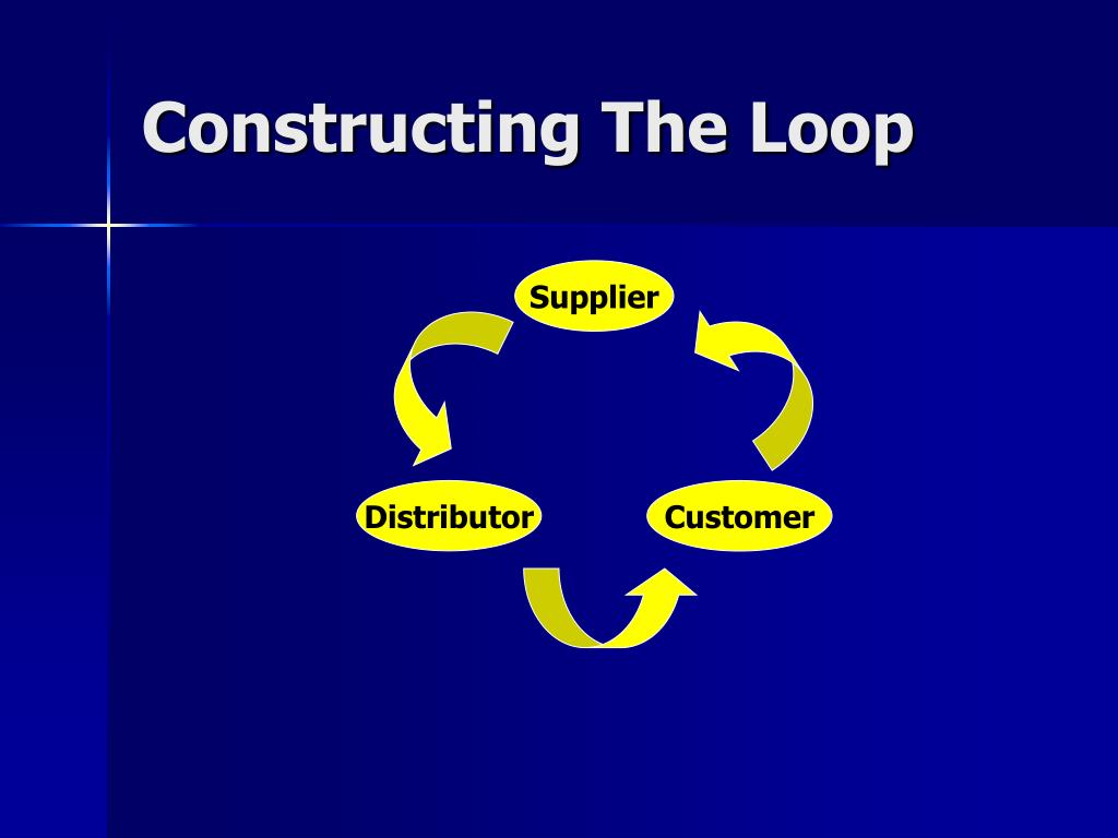Constructing The Loop