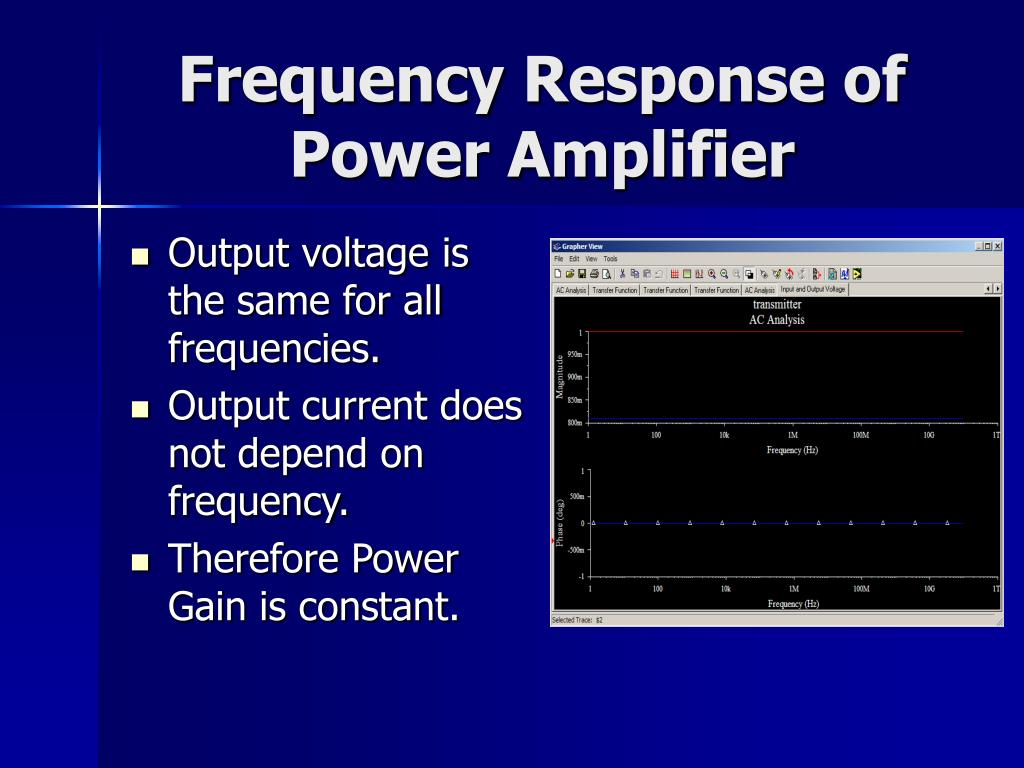 Frequency Response of Power Amplifier