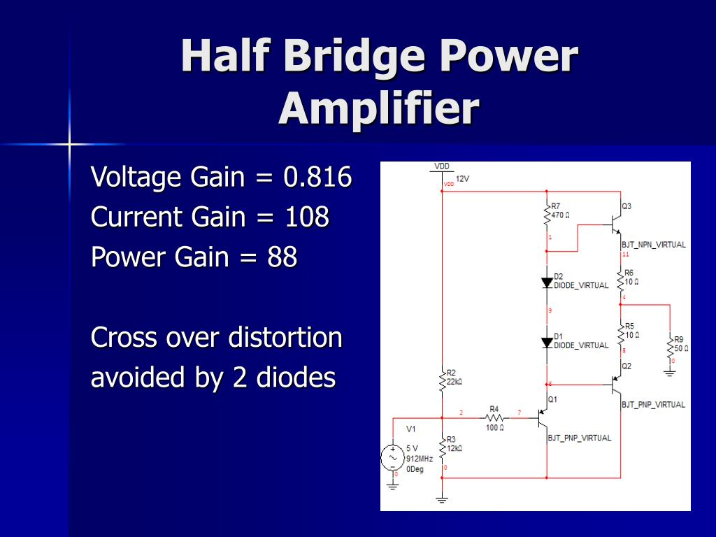 Half Bridge Power Amplifier