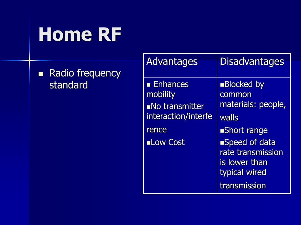 Home RF