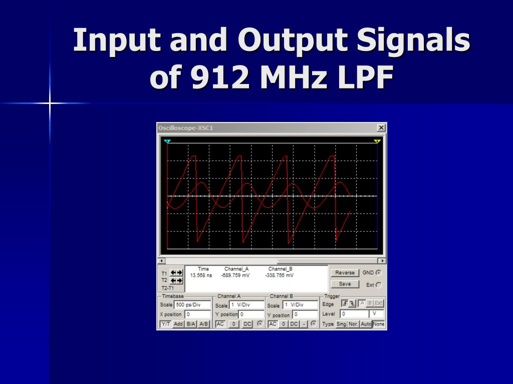 Input and Output Signals of 912 MHz LPF