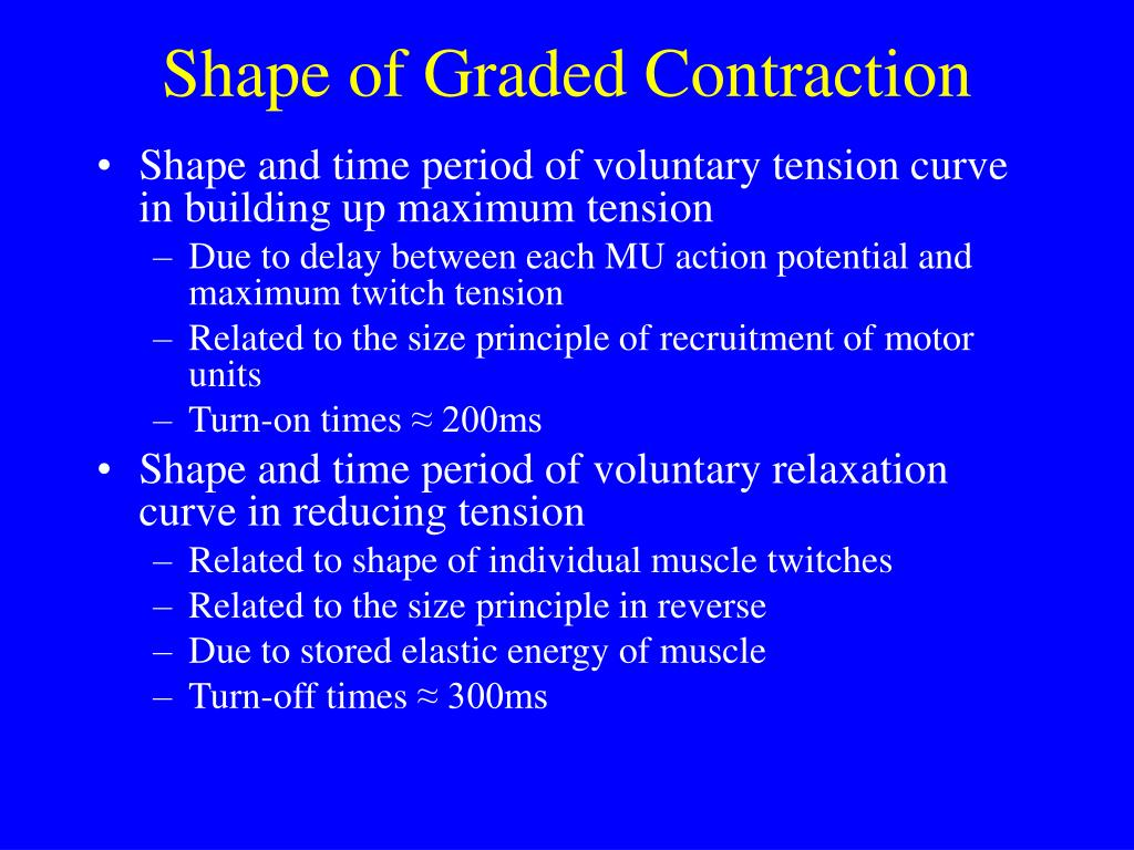Shape of Graded Contraction