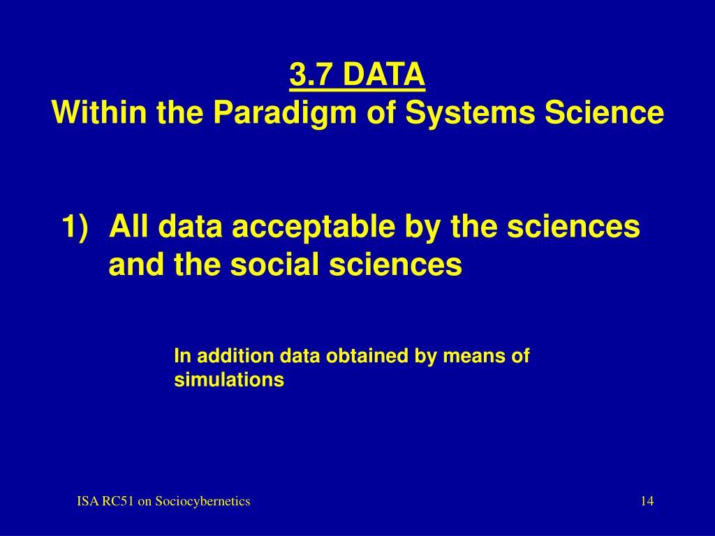 3.7 DATA