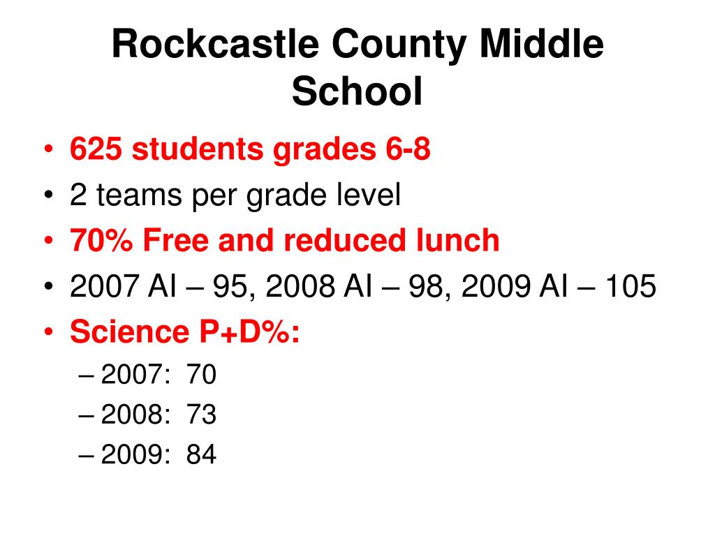 Rockcastle County Middle School