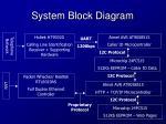 system block diagram14