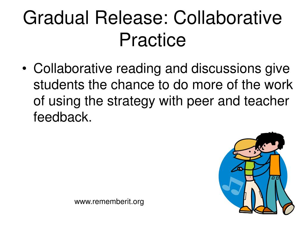 Collaborative Classroom Reading Curriculum ~ Ppt comprehension strategy instruction powerpoint