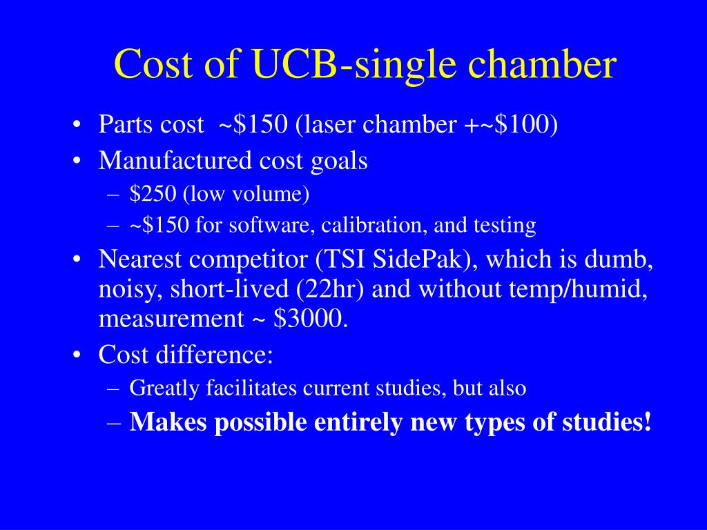 Cost of UCB-single chamber
