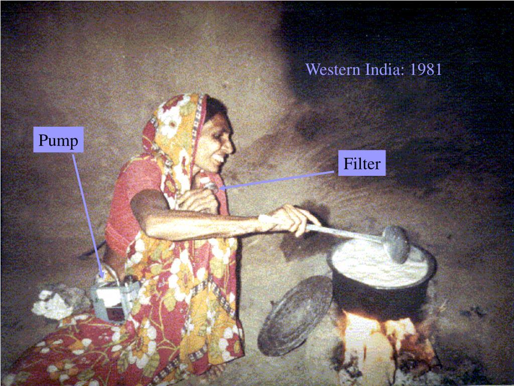 Western India: 1981