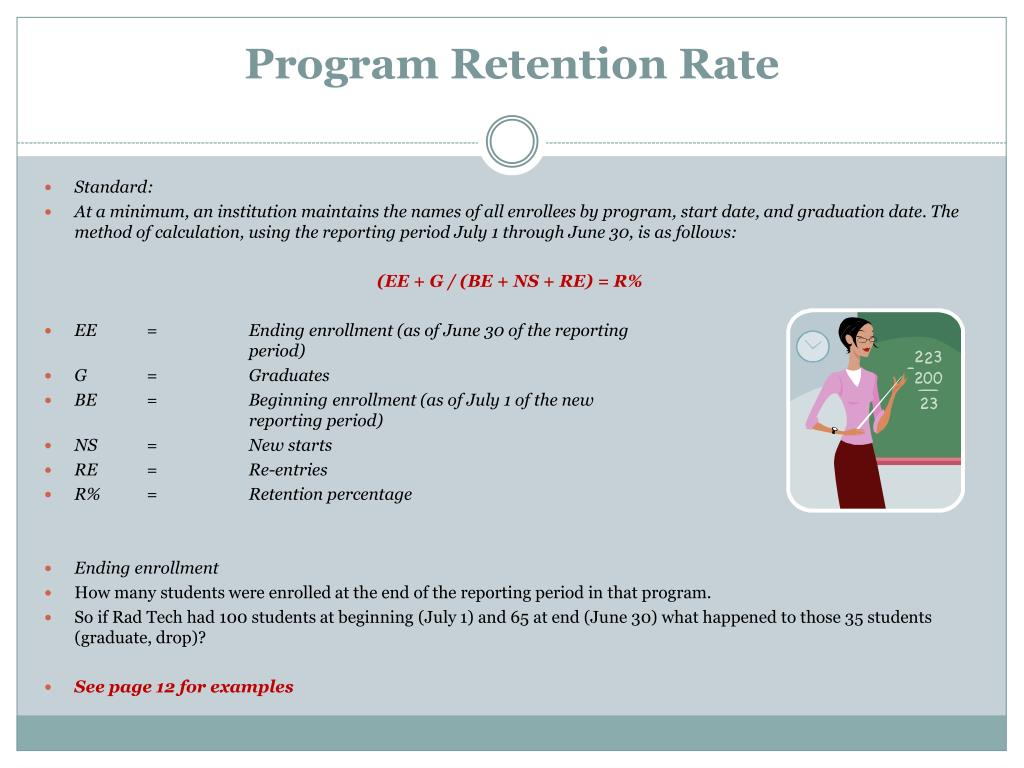 Program Retention Rate