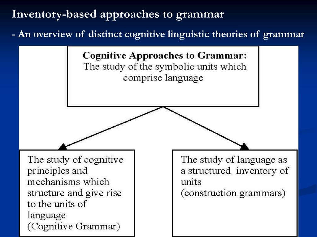 the cognitive linguistic enterprise Part i: overview of the cognitive linguistics enterprise 1 what does it mean to know a language 2 the nature of cognitive linguistics: assumptions and commitments 3.
