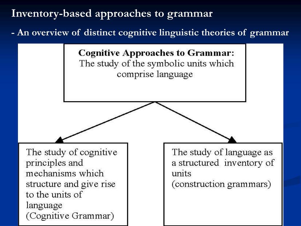The cognitive linguistic enterprise