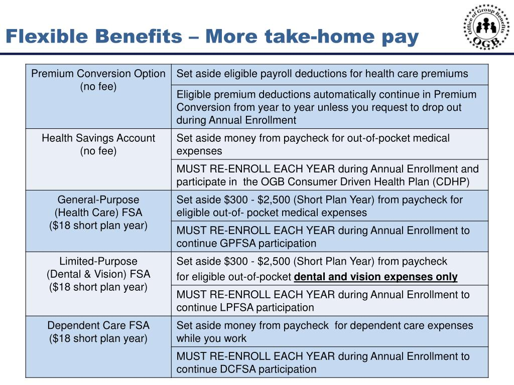 Flexible Benefits – More take-home pay