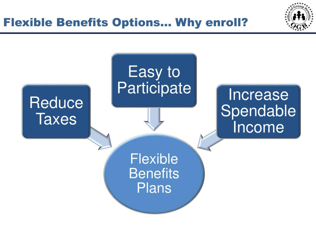Flexible Benefits Options… Why enroll?