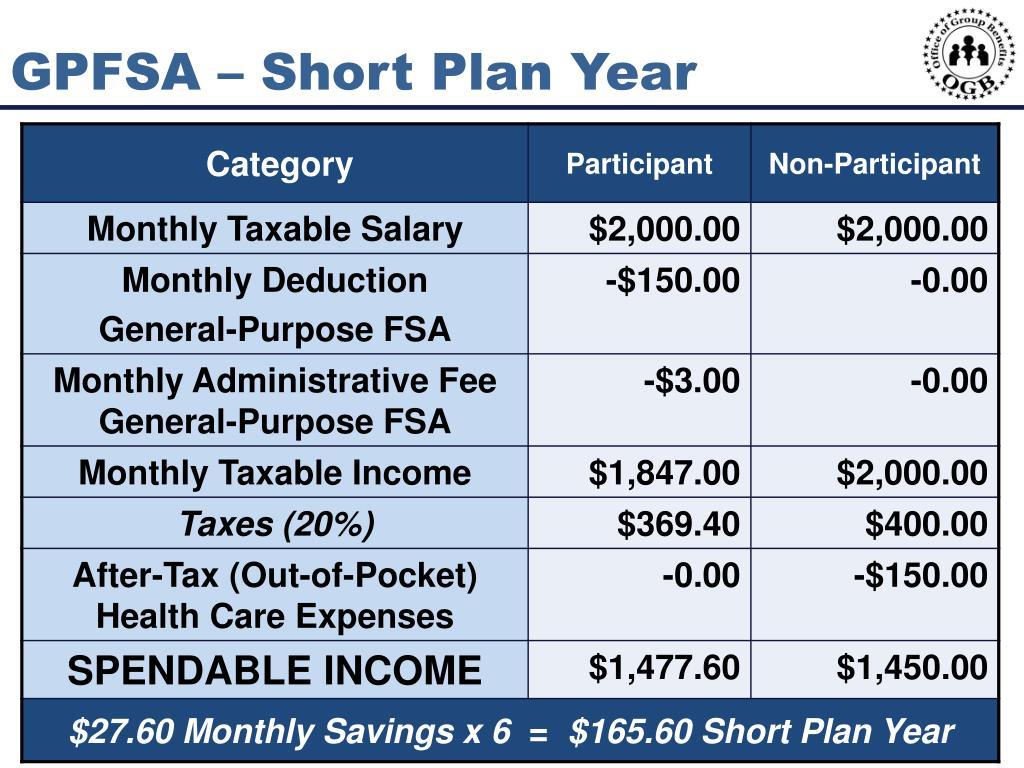 GPFSA – Short Plan Year