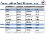 prescription cost comparison