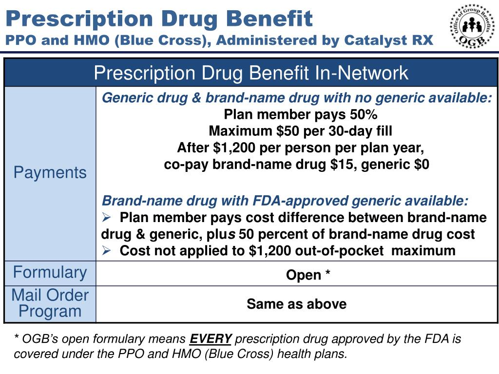 Prescription Drug Benefit