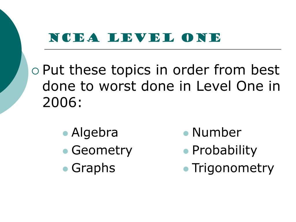 NCEA Level One