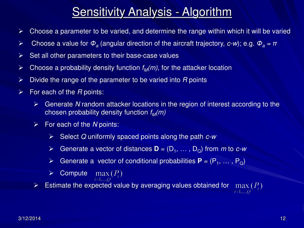 Sensitivity Analysis - Algorithm