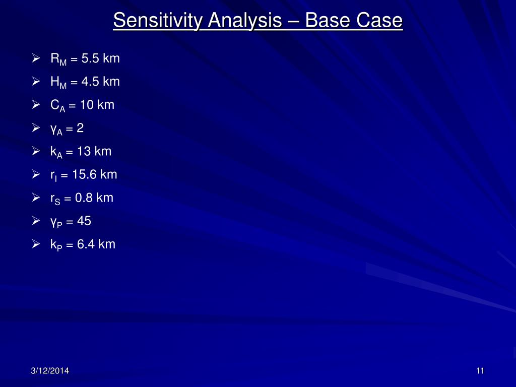 Sensitivity Analysis – Base Case