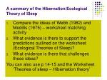 a summary of the hibernation ecological theory of sleep
