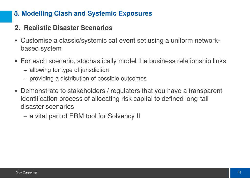 5. Modelling Clash and Systemic Exposures