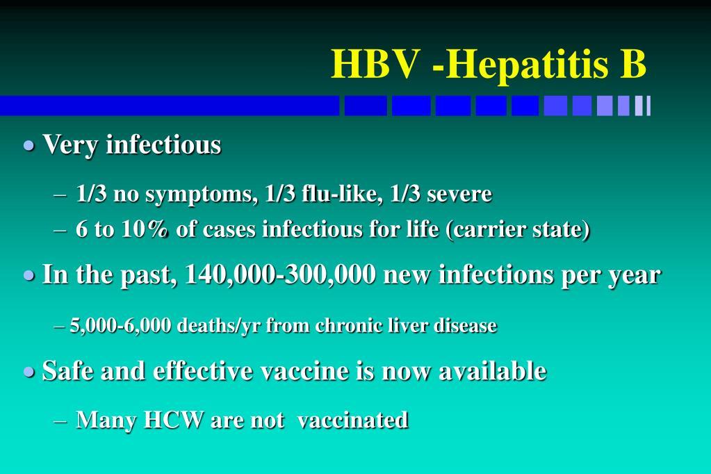 HBV -Hepatitis B
