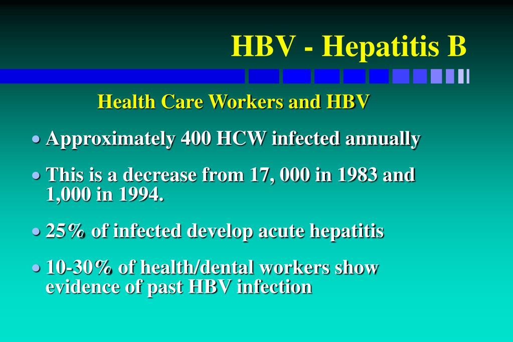 HBV - Hepatitis B